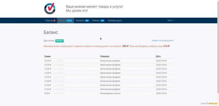 Expertnoemnenie.ru — сайт платных опросов — отзывы