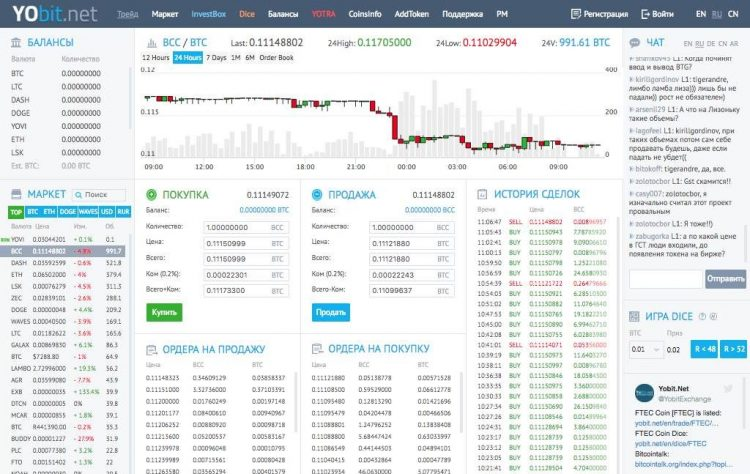 Yobit.net — биржа криптовалют — отзывы