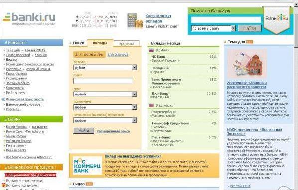 Banki.ru — информационный портал банковских услуг — отзывы