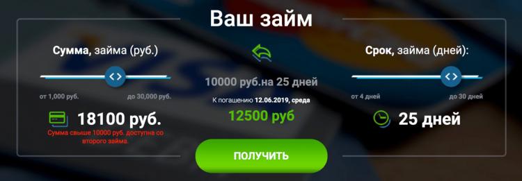 Сервис онлайн-займов «Деньги в кармане» (Россия, Москва) — отзывы