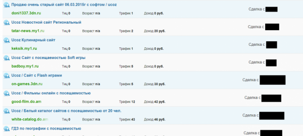 Telderi.ru — площадка безопасной купли-продажи сайтов и доменов — отзывы