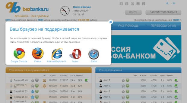 Bezbanka.ru — быстрый займ — отзывы