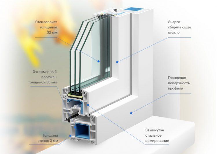 Металлопластиковые окна из профиля VIKRA — отзывы