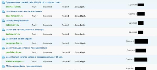 Площадка продажи сайтов и доменов Telderi.ru — отзывы