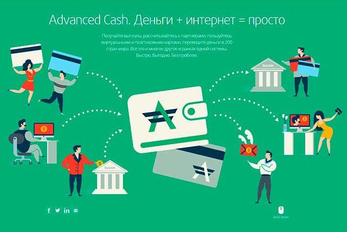 Платежная система Advcash — отзывы